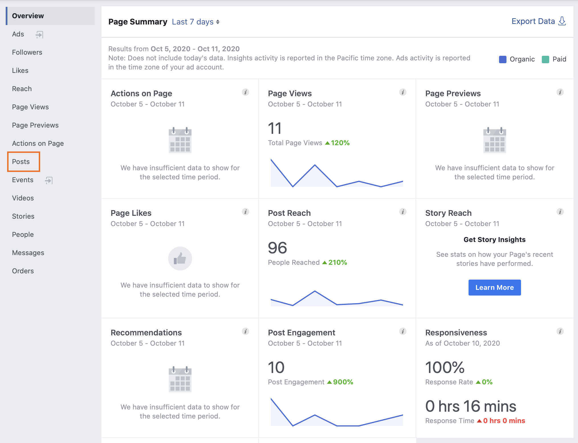 Post locations in Facebook Insights